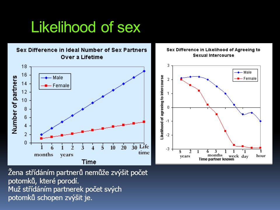 Likelihood of sex Žena střídáním partnerů nemůže zvýšit počet potomků, které porodí. Muž střídáním partnerek počet svých potomků schopen zvýšit je.