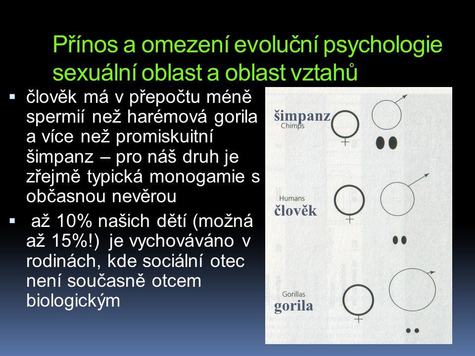 Přínos a omezení evoluční psychologie sexuální oblast a oblast vztahů  člověk má v přepočtu méně spermií než harémová gorila a více než promiskuitní