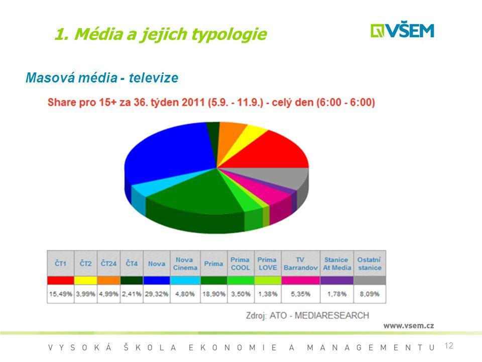 12 1. Média a jejich typologie Masová média - televize