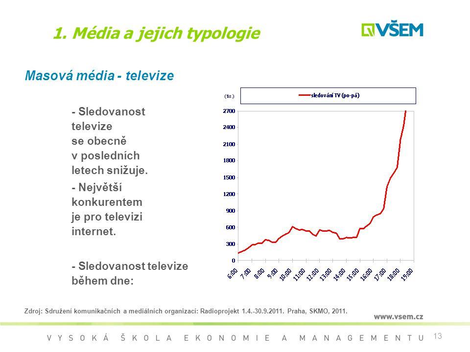13 1. Média a jejich typologie Masová média - televize - Sledovanost televize se obecně v posledních letech snižuje. - Největší konkurentem je pro tel