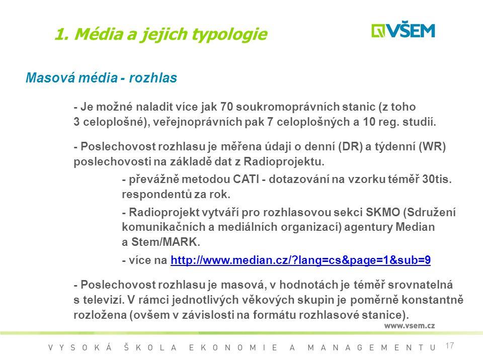 17 1. Média a jejich typologie Masová média - rozhlas - Je možné naladit více jak 70 soukromoprávních stanic (z toho 3 celoplošné), veřejnoprávních pa