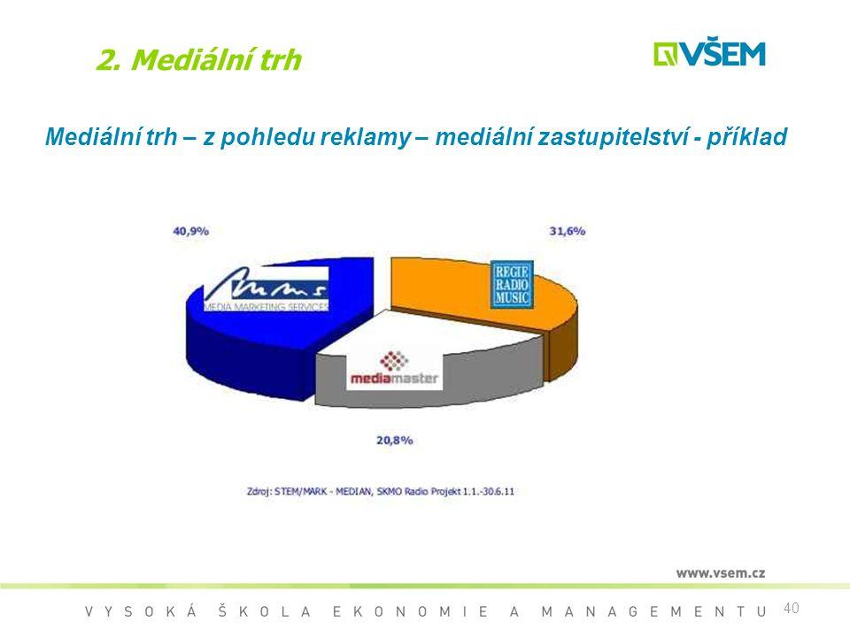 40 2. Mediální trh Mediální trh – z pohledu reklamy – mediální zastupitelství - příklad