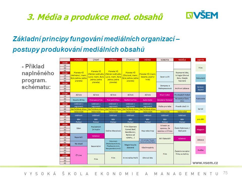 75 3. Média a produkce med. obsahů Základní principy fungování mediálních organizací – postupy produkování mediálních obsahů - Příklad naplněného prog