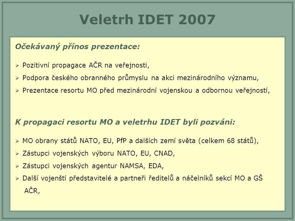 Veletrh IDET 2007 Očekávaný přínos prezentace:  Pozitivní propagace AČR na veřejnosti,  Podpora českého obranného průmyslu na akci mezinárodního významu,  Prezentace resortu MO před mezinárodní vojenskou a odbornou veřejností, K propagaci resortu MO a veletrhu IDET byli pozváni:  MO obrany států NATO, EU, PfP a dalších zemí světa (celkem 68 států),  Zástupci vojenských výboru NATO, EU, CNAD,  Zástupci vojenských agentur NAMSA, EDA,  Další vojenští představitelé a partneři ředitelů a náčelníků sekcí MO a GŠ AČR,
