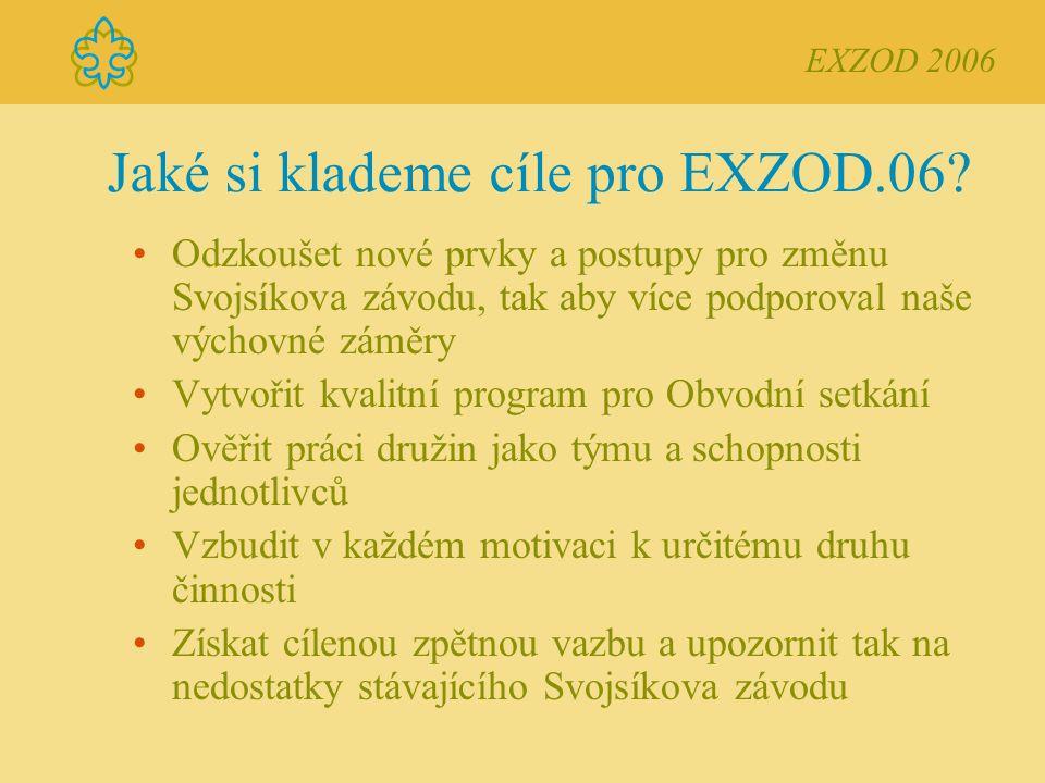 Jaké si klademe cíle pro EXZOD.06.
