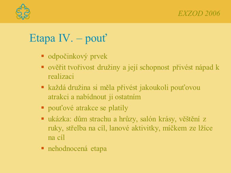 Etapa IV.