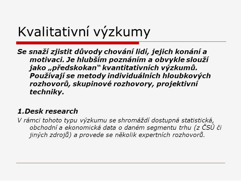 """Kvalitativní výzkumy Se snaží zjistit důvody chování lidí, jejich konání a motivaci. Je hlubším poznáním a obvykle slouží jako """"předskokan"""" kvantitati"""