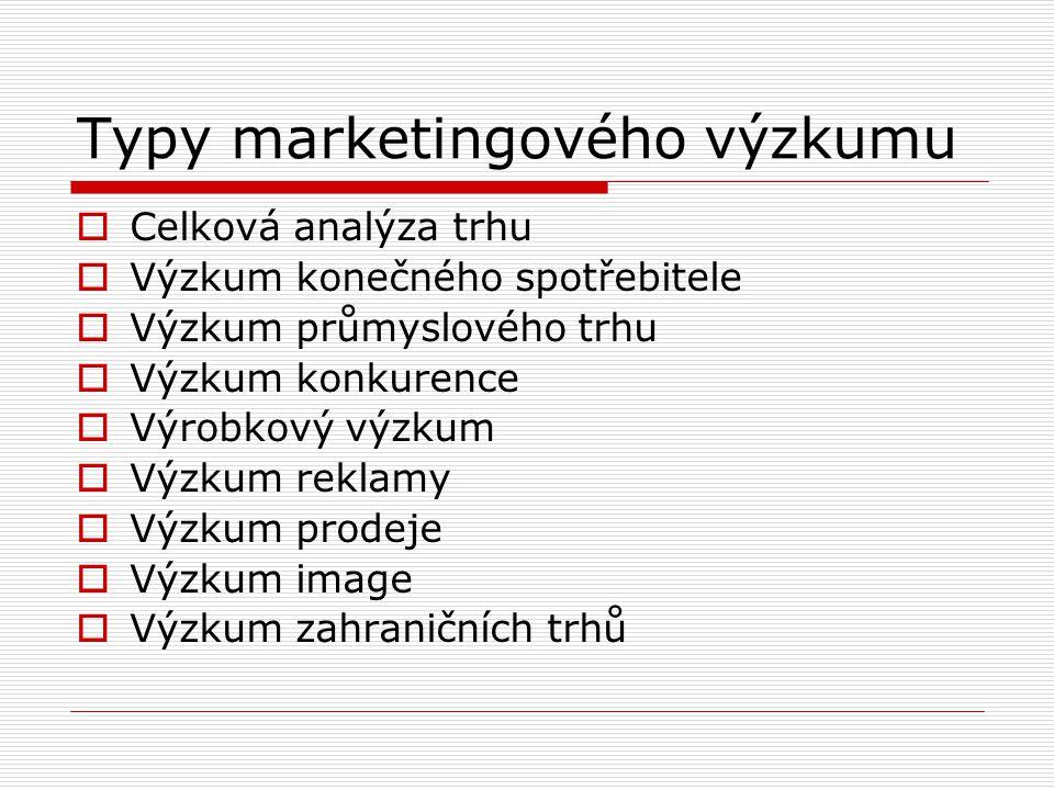 Typy marketingového výzkumu  Celková analýza trhu  Výzkum konečného spotřebitele  Výzkum průmyslového trhu  Výzkum konkurence  Výrobkový výzkum 
