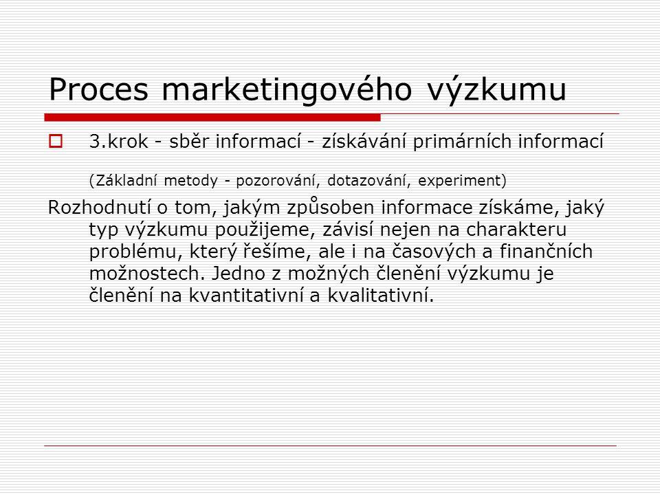 Proces marketingového výzkumu  3.krok - sběr informací - získávání primárních informací (Základní metody - pozorování, dotazování, experiment) Rozhod
