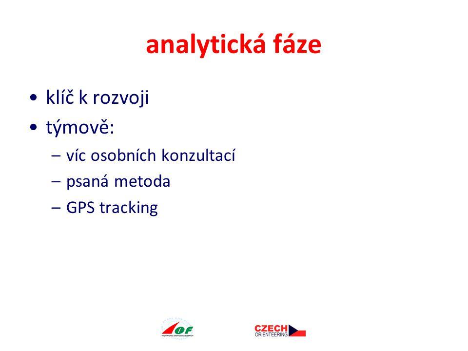 analytická fáze klíč k rozvoji týmově: –víc osobních konzultací –psaná metoda –GPS tracking