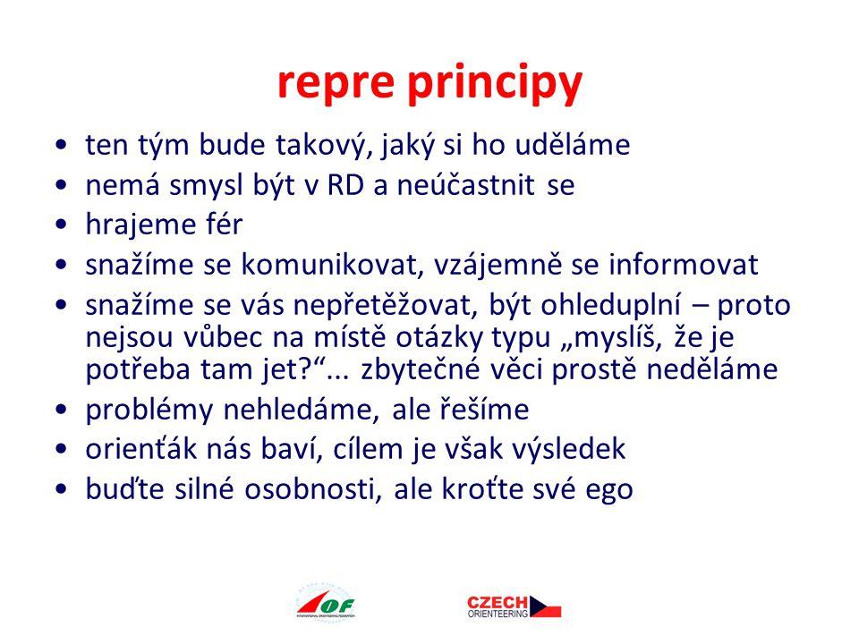 koncepce RD Cílem činnosti reprezentace ČR v OB je vychovat reprezentanta, který je schopný umístění mezi prvními šesti na mistrovství světa dospělých.