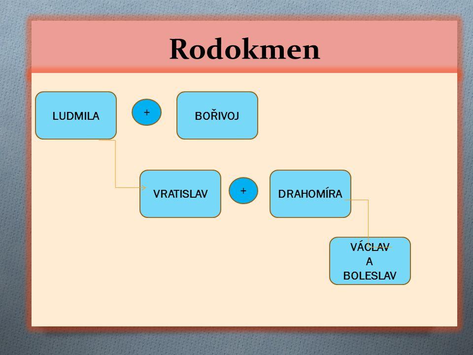 Rodokmen LUDMILABOŘIVOJ DRAHOMÍRAVRATISLAV VÁCLAV A BOLESLAV + +