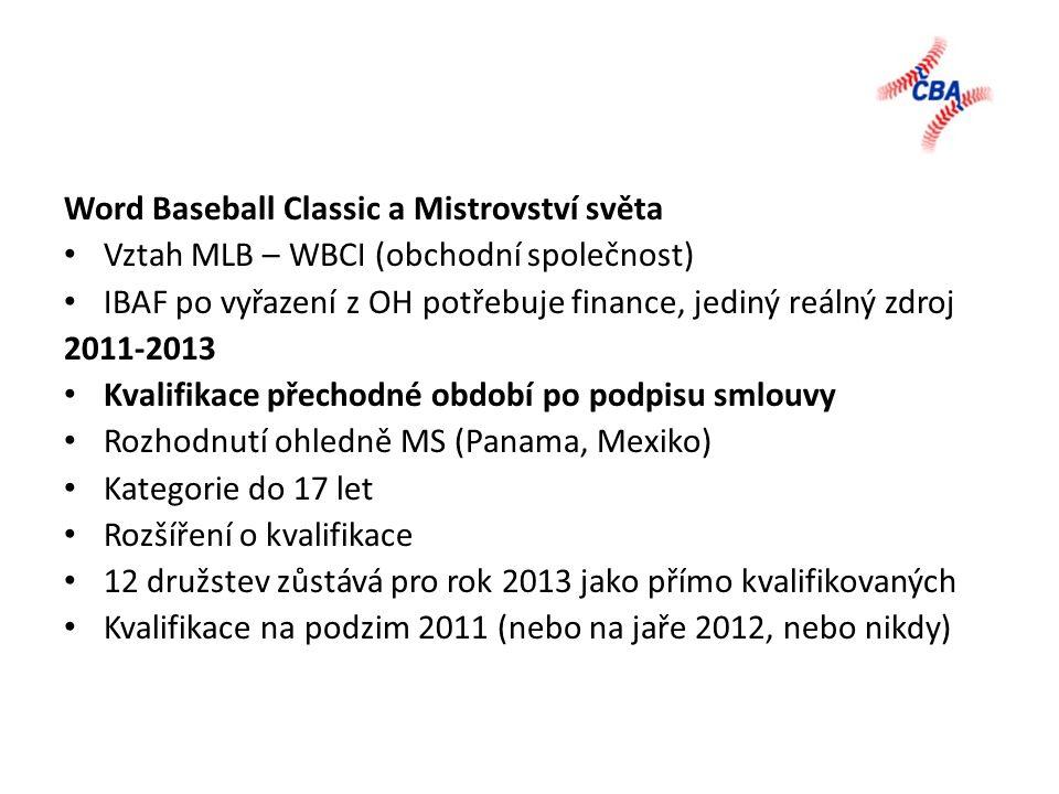 Word Baseball Classic a Mistrovství světa Vztah MLB – WBCI (obchodní společnost) IBAF po vyřazení z OH potřebuje finance, jediný reálný zdroj 2011-2013 Kvalifikace přechodné období po podpisu smlouvy Rozhodnutí ohledně MS (Panama, Mexiko) Kategorie do 17 let Rozšíření o kvalifikace 12 družstev zůstává pro rok 2013 jako přímo kvalifikovaných Kvalifikace na podzim 2011 (nebo na jaře 2012, nebo nikdy)