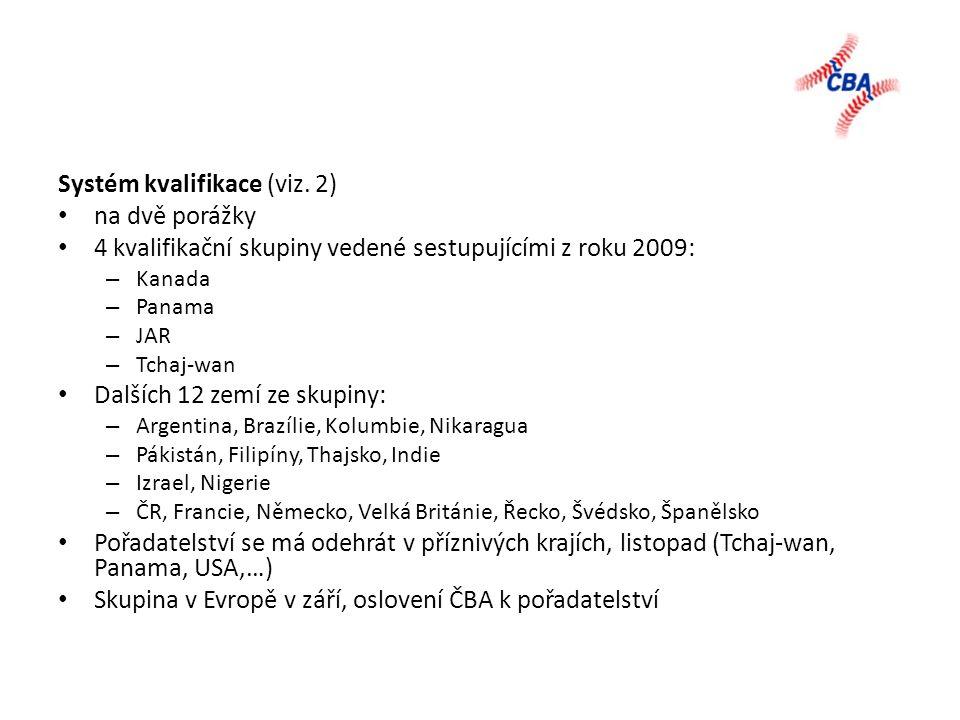 Systém kvalifikace (viz.