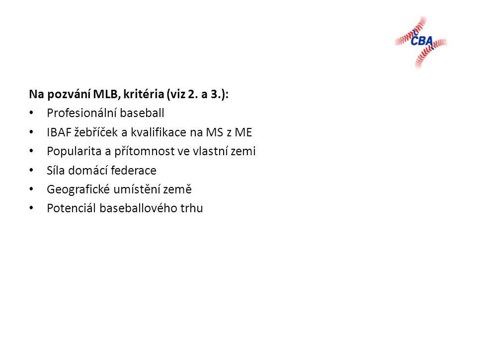 Na pozvání MLB, kritéria (viz 2.