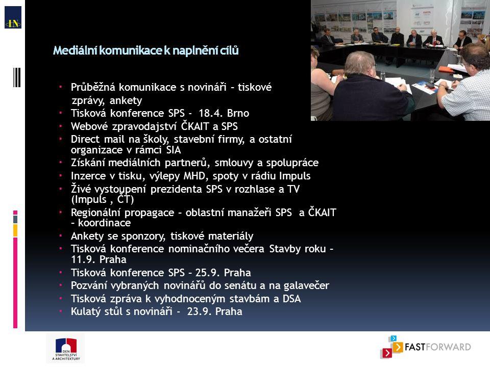 Mediální komunikace k naplnění cílů  Průběžná komunikace s novináři – tiskové zprávy, ankety  Tisková konference SPS - 18.4.