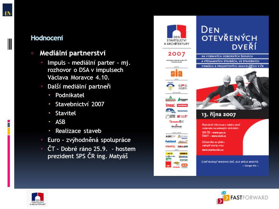  Mediální partnerství  Impuls – mediální parter – mj.