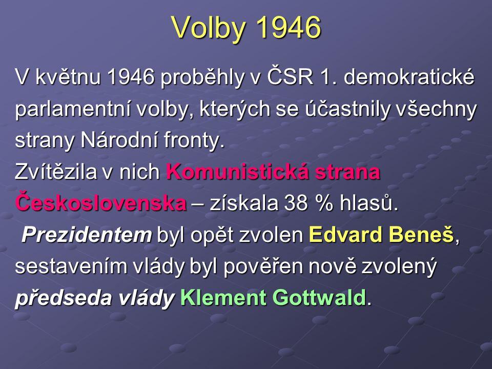 Volby 1946 V květnu 1946 proběhly v ČSR 1.