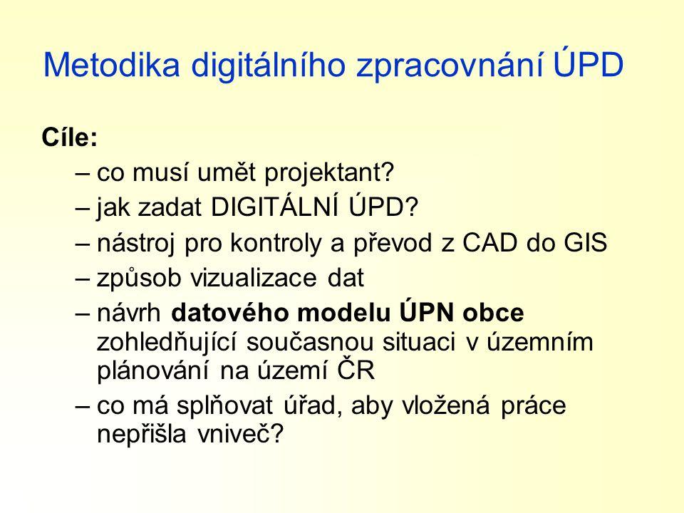 Metodika digitálního zpracovnání ÚPD Cíle: –co musí umět projektant? –jak zadat DIGITÁLNÍ ÚPD? –nástroj pro kontroly a převod z CAD do GIS –způsob viz