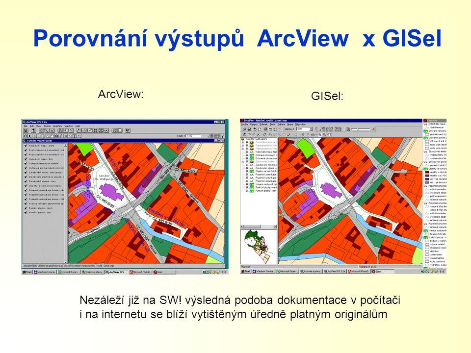 Porovnání výstupů ArcView x GISel Nezáleží již na SW! výsledná podoba dokumentace v počítači i na internetu se blíží vytištěným úředně platným originá