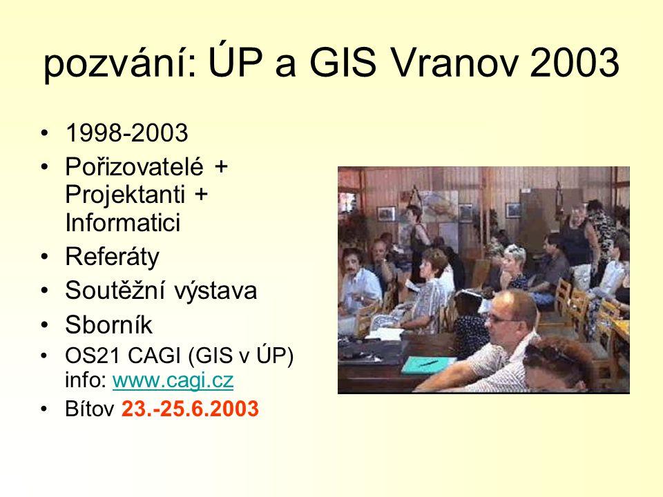 pozvání: ÚP a GIS Vranov 2003 1998-2003 Pořizovatelé + Projektanti + Informatici Referáty Soutěžní výstava Sborník OS21 CAGI (GIS v ÚP) info: www.cagi