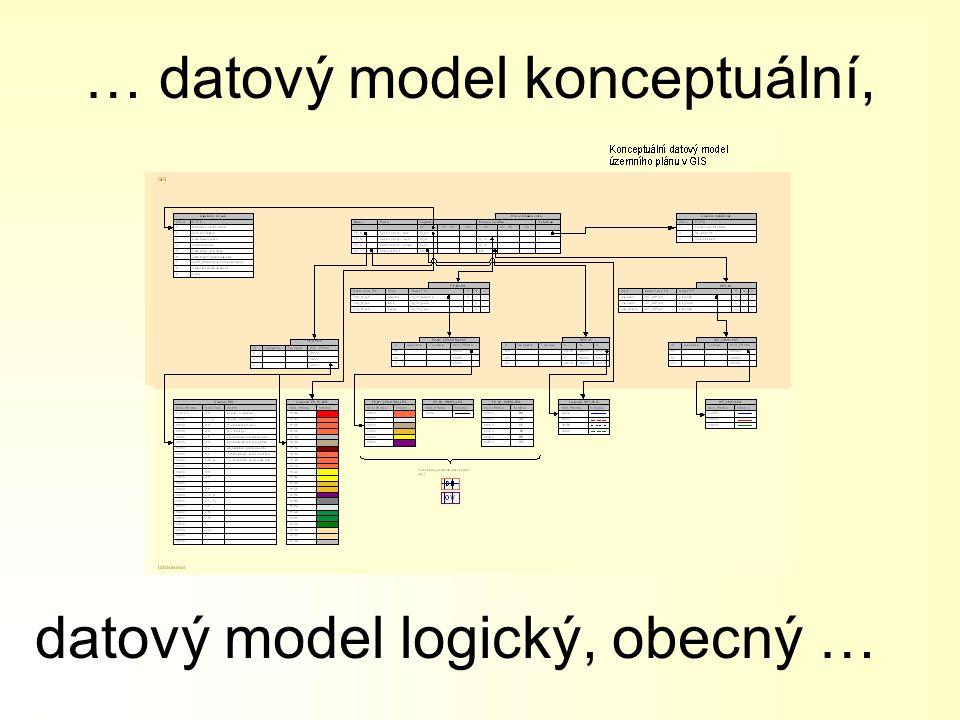 … datový model konceptuální, datový model logický, obecný …