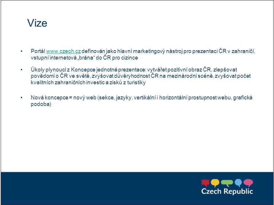"""Vize Portál www.czech.cz definován jako hlavní marketingový nástroj pro prezentaci ČR v zahraničí, vstupní internetová """"brána"""" do ČR pro cizincewww.cz"""