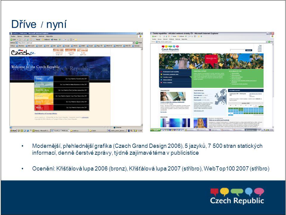 Dříve / nyní Modernější, přehlednější grafika (Czech Grand Design 2006), 5 jazyků, 7 500 stran statických informací, denně čerstvé zprávy, týdně zajímavé téma v publicistice Ocenění: Křišťálová lupa 2006 (bronz), Křišťálová lupa 2007 (stříbro), WebTop100 2007 (stříbro)