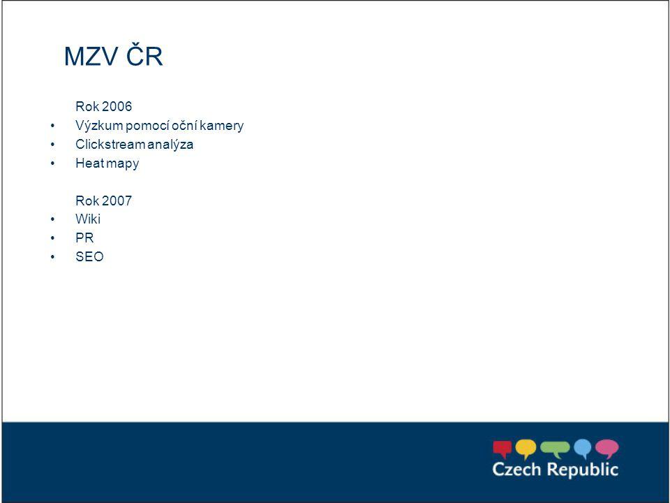 MZV ČR Rok 2006 Výzkum pomocí oční kamery Clickstream analýza Heat mapy Rok 2007 Wiki PR SEO