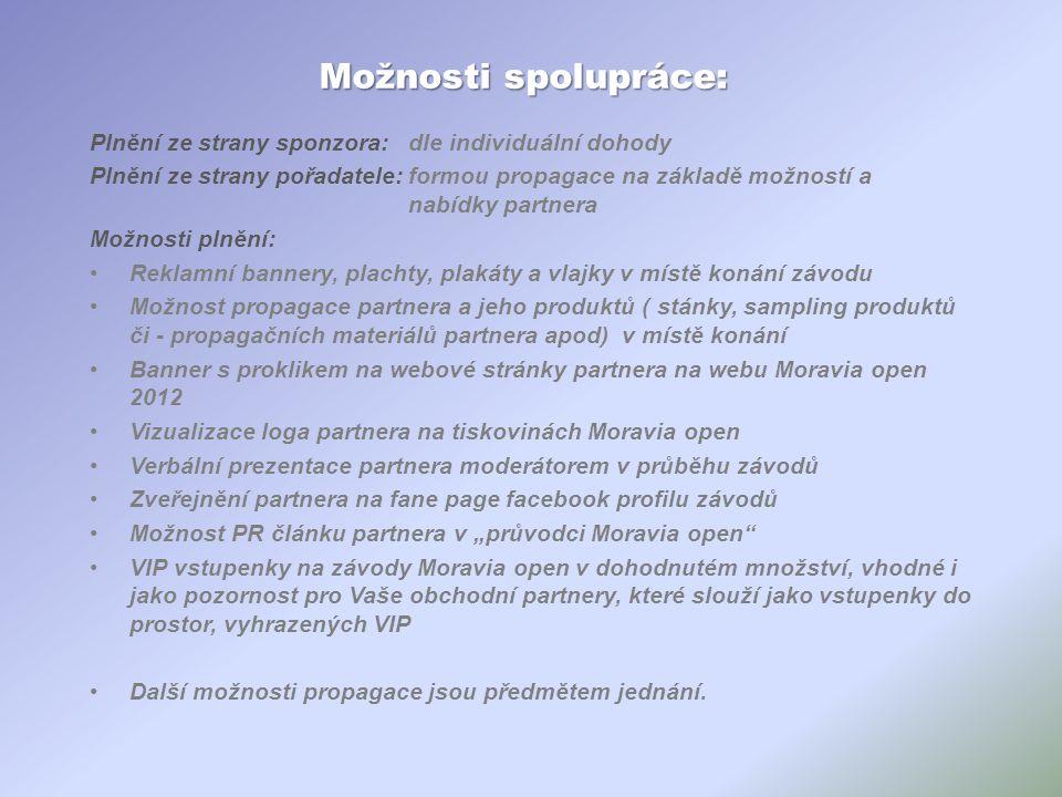 Možnosti spolupráce: Plnění ze strany sponzora:dle individuální dohody Plnění ze strany pořadatele:formou propagace na základě možností a nabídky part