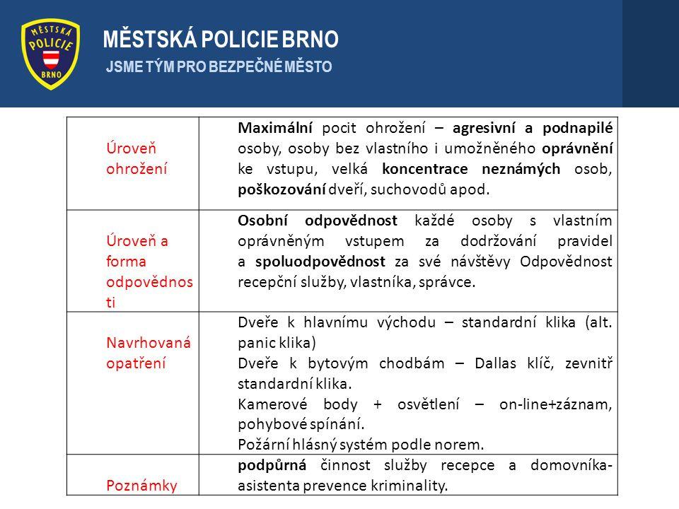 . MĚSTSKÁ POLICIE BRNO JSME TÝM PRO BEZPEČNÉ MĚSTO Úroveň ohrožení Maximální pocit ohrožení – agresivní a podnapilé osoby, osoby bez vlastního i umožn