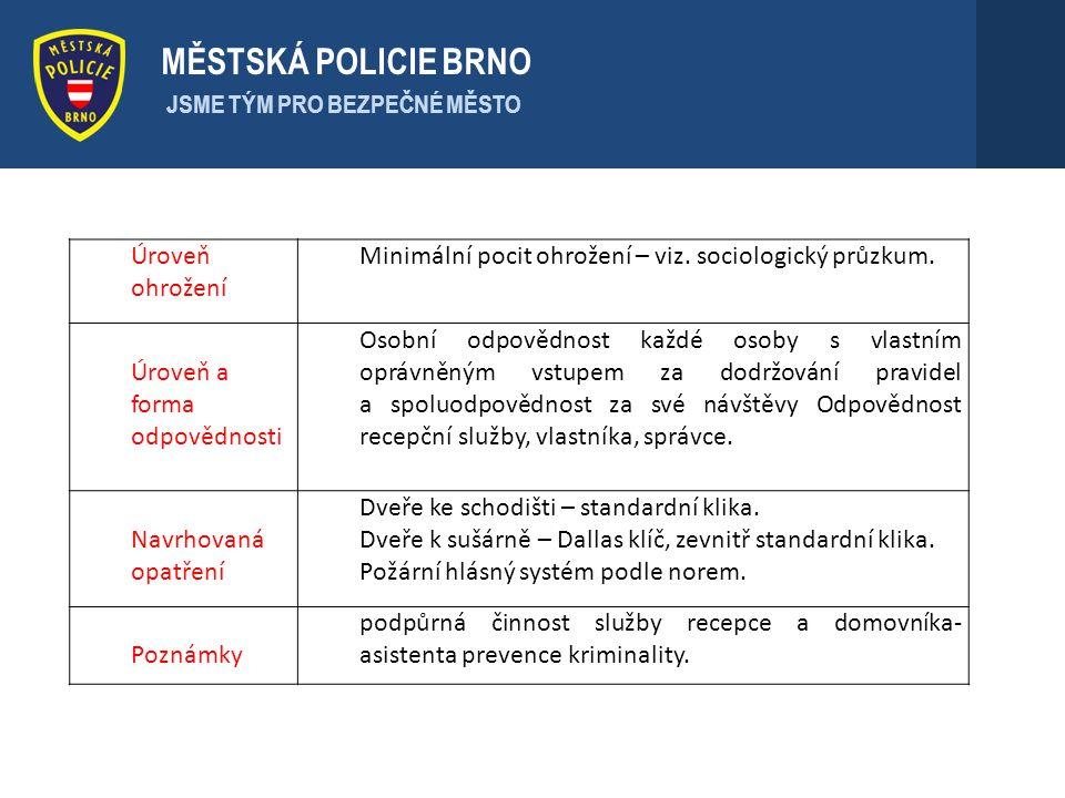 . MĚSTSKÁ POLICIE BRNO JSME TÝM PRO BEZPEČNÉ MĚSTO Úroveň ohrožení Minimální pocit ohrožení – viz. sociologický průzkum. Úroveň a forma odpovědnosti O