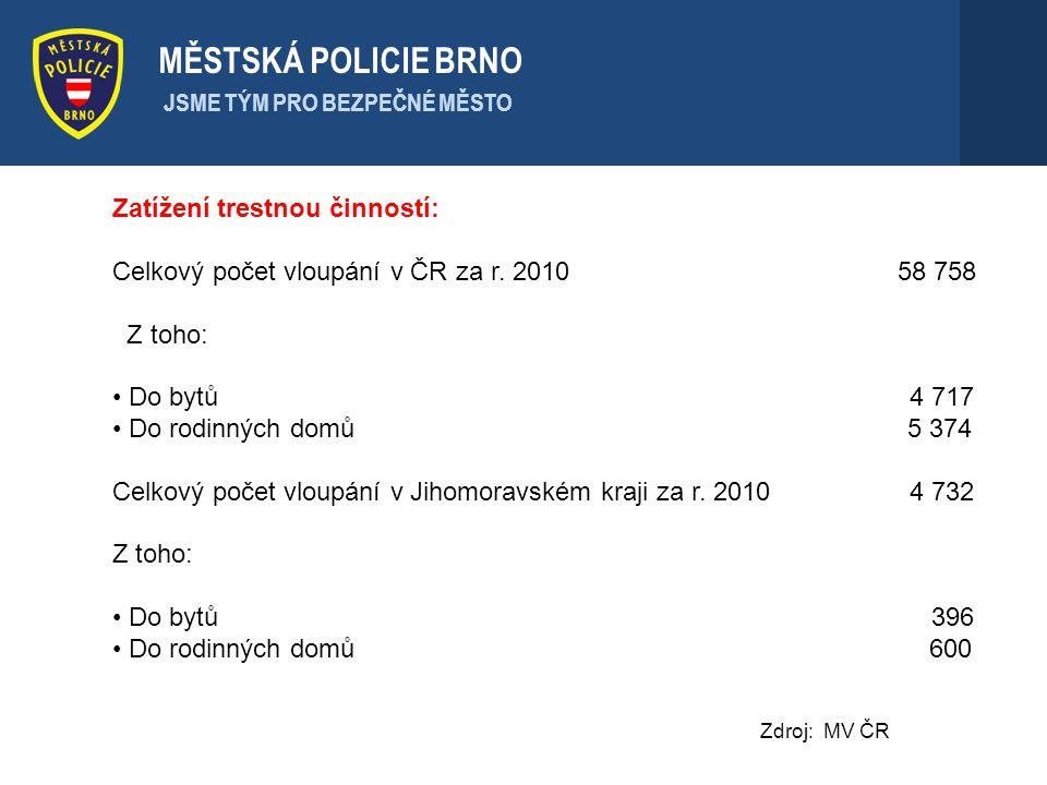 Zatížení trestnou činností: Celkový počet vloupání v ČR za r. 2010 58 758 Z toho: Do bytů 4 717 Do rodinných domů 5 374 Celkový počet vloupání v Jihom