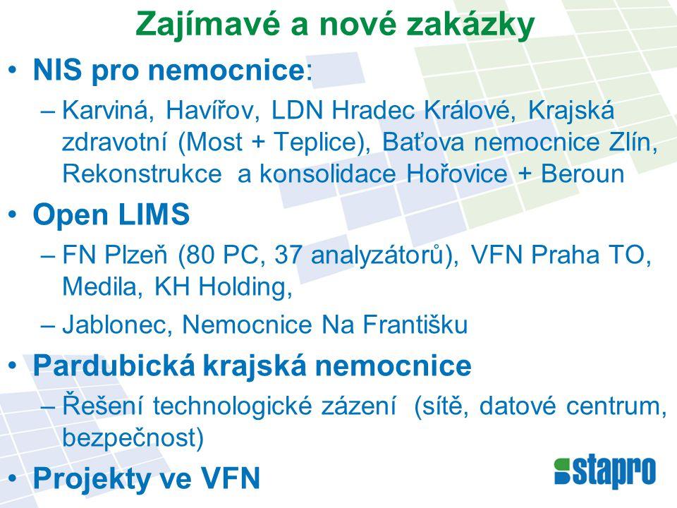 Vybrané ekonomické údaje za roky 2007- 2009 Obrat 2007 Stapro ČR: 244 mil.