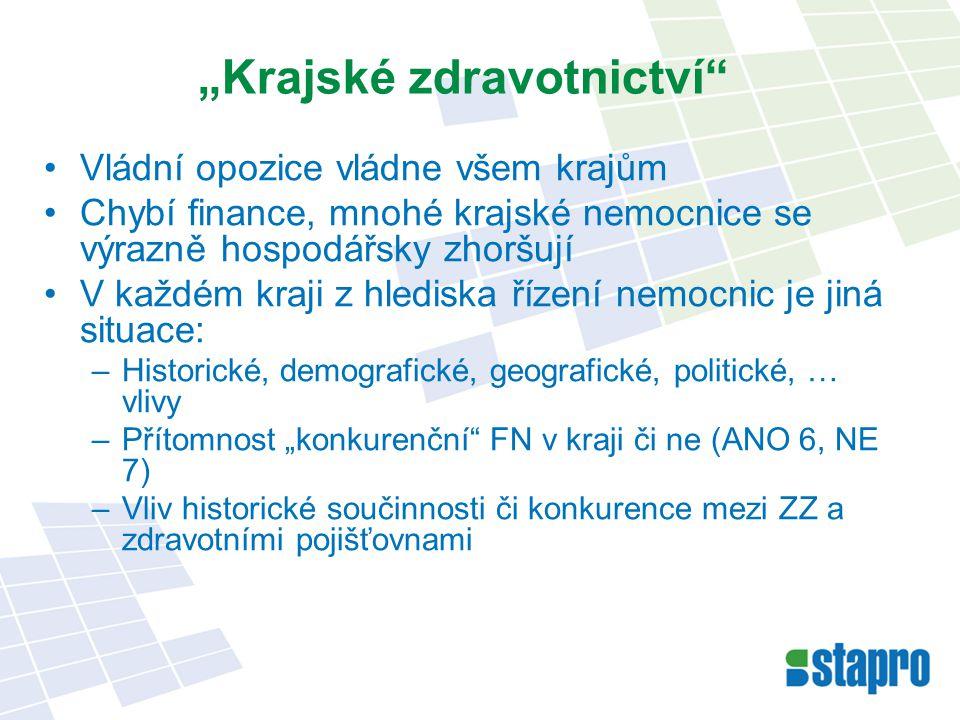 """""""Krajské zdravotnictví Různé modely dle statutu nemocnice –A) centrální nemocnice a."""