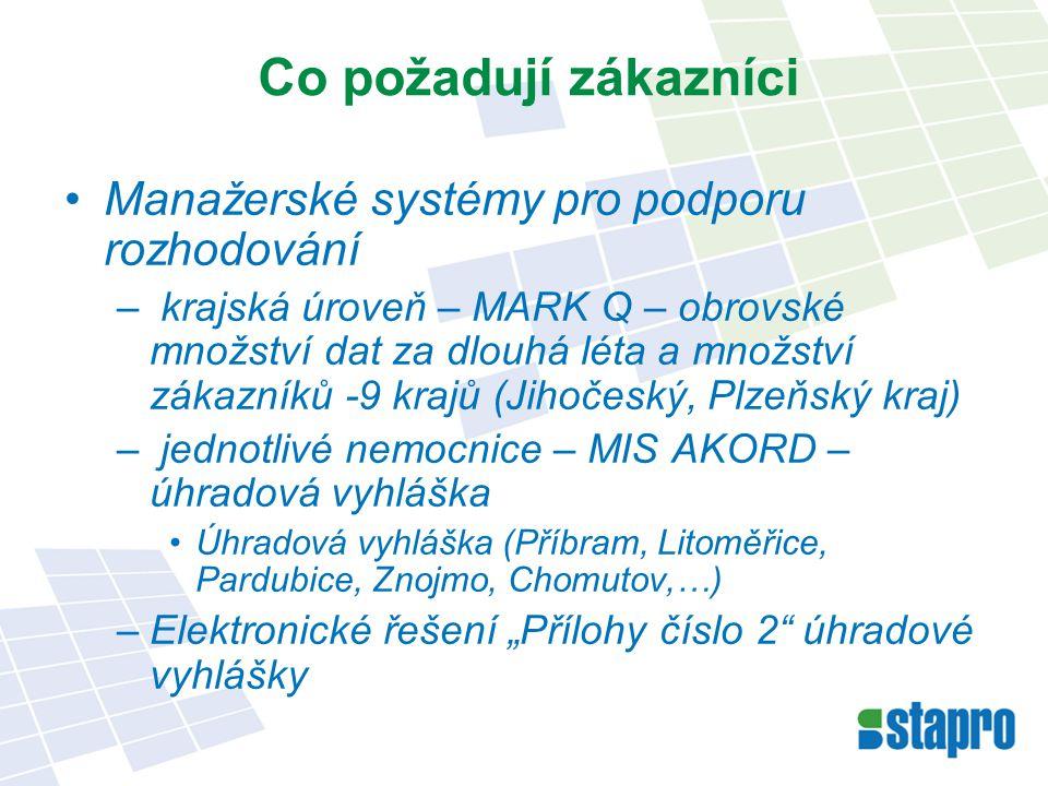 Co požadují zákazníci Konsolidace laboratorního komplementu v rámci jednotlivých nemocnic (ČB), krajů (KHH) i privátních řetězců (Media) Řešení elektronického objednávání pacientů - podpora VZP –(Vysočina, Plzeňský kraj) Napojení na systém IZIP, lékové interakce, PACS systémy E-learning