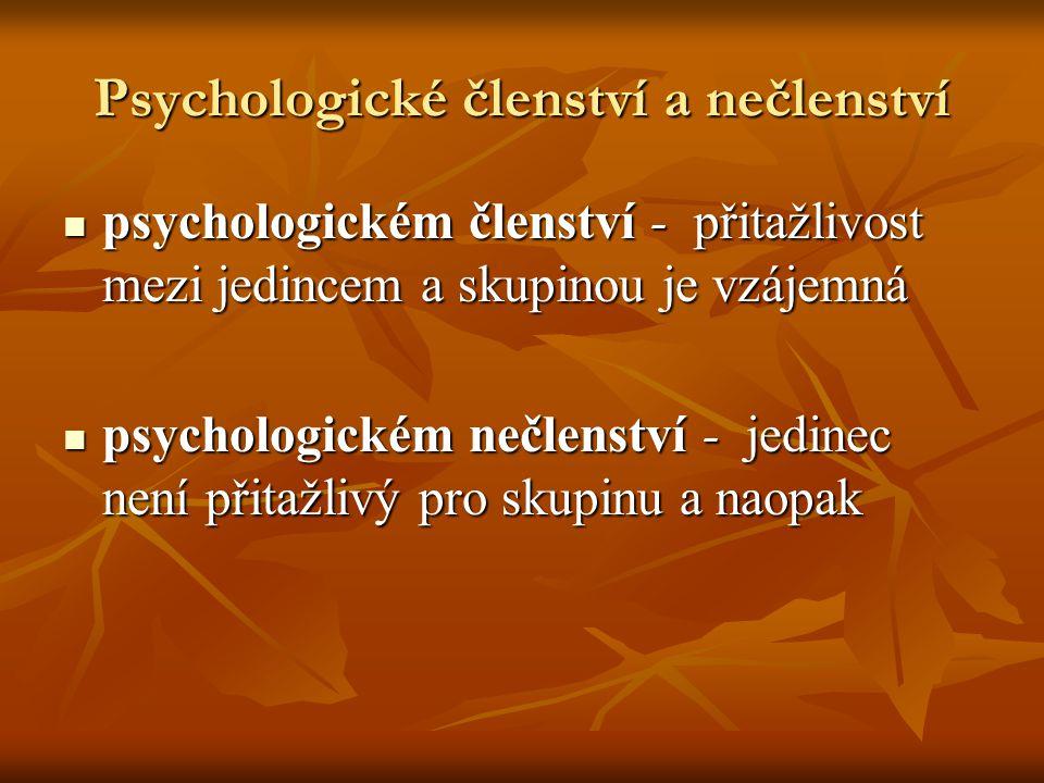Psychologické členství a nečlenství psychologickém členství - přitažlivost mezi jedincem a skupinou je vzájemná psychologickém členství - přitažlivost mezi jedincem a skupinou je vzájemná psychologickém nečlenství - jedinec není přitažlivý pro skupinu a naopak psychologickém nečlenství - jedinec není přitažlivý pro skupinu a naopak