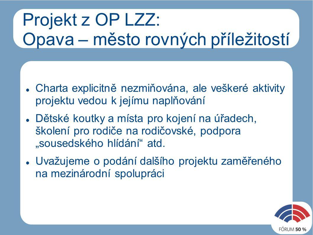 """Projekt z OP LZZ: Opava – město rovných příležitostí Charta explicitně nezmiňována, ale veškeré aktivity projektu vedou k jejímu naplňování Dětské koutky a místa pro kojení na úřadech, školení pro rodiče na rodičovské, podpora """"sousedského hlídání atd."""