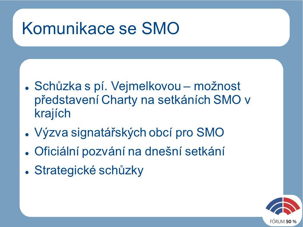 Komunikace se SMO Schůzka s pí. Vejmelkovou – možnost představení Charty na setkáních SMO v krajích Výzva signatářských obcí pro SMO Oficiální pozvání