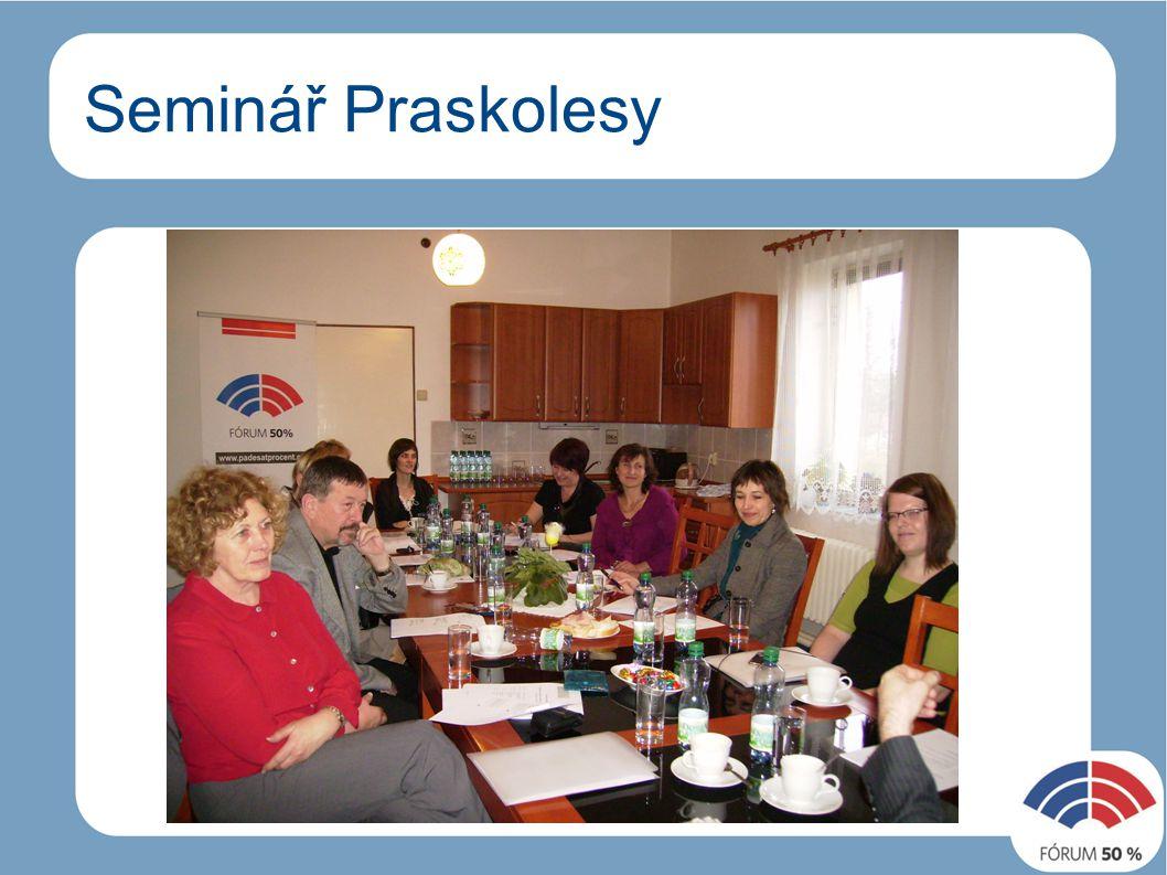Seminář Praskolesy