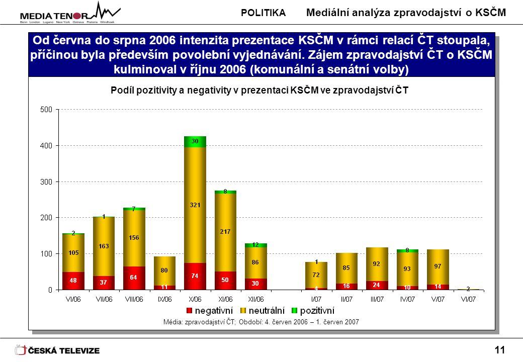 Mediální analýza zpravodajství o KSČM 11 Od června do srpna 2006 intenzita prezentace KSČM v rámci relací ČT stoupala, příčinou byla především povolební vyjednávání.