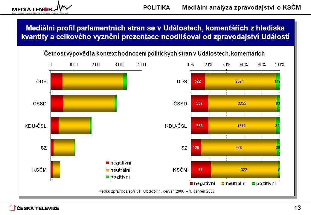 Mediální analýza zpravodajství o KSČM 13 Mediální profil parlamentních stran se v Událostech, komentářích z hlediska kvantity a celkového vyznění prez