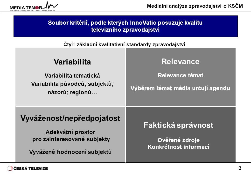 Mediální analýza zpravodajství o KSČM 3 Soubor kritérií, podle kterých InnoVatio posuzuje kvalitu televizního zpravodajství Variabilita Variabilita tematická Variabilita původců; subjektů; názorů; regionů… Vyváženost/nepředpojatost Adekvátní prostor pro zainteresované subjekty Vyvážené hodnocení subjektů Relevance Relevance témat Výběrem témat média určují agendu Faktická správnost Ověřené zdroje Konkrétnost informací Čtyři základní kvalitativní standardy zpravodajství