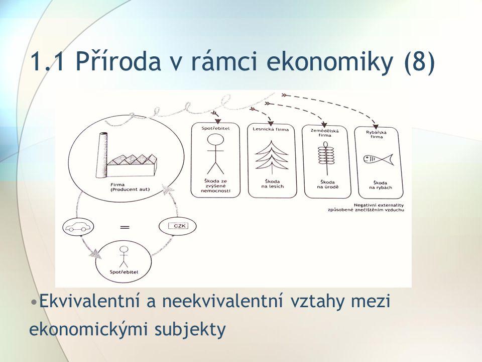 1.1 Příroda v rámci ekonomiky (8) Ekvivalentní a neekvivalentní vztahy mezi ekonomickými subjekty