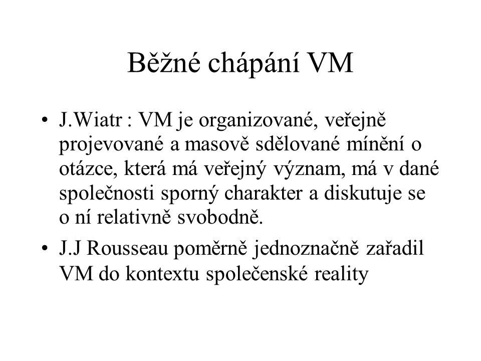 Běžné chápání VM J.Wiatr : VM je organizované, veřejně projevované a masově sdělované mínění o otázce, která má veřejný význam, má v dané společnosti