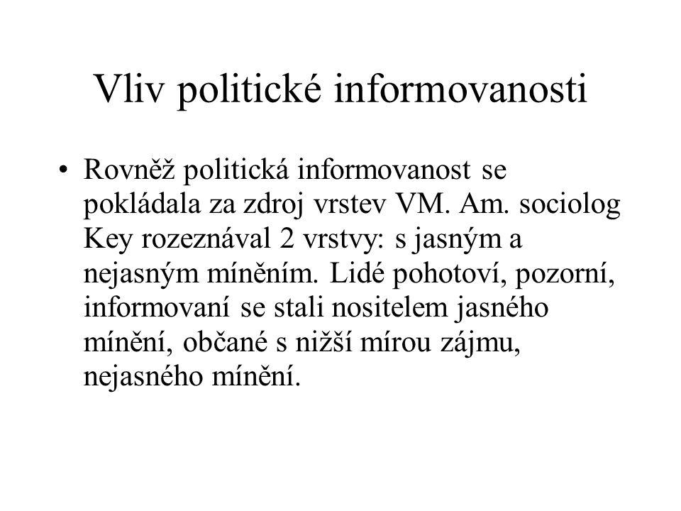 Vliv politické informovanosti Rovněž politická informovanost se pokládala za zdroj vrstev VM. Am. sociolog Key rozeznával 2 vrstvy: s jasným a nejasný