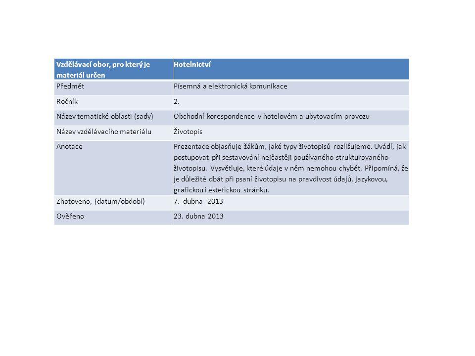 Vzdělávací obor, pro který je materiál určen Hotelnictví PředmětPísemná a elektronická komunikace Ročník2. Název tematické oblasti (sady)Obchodní kore