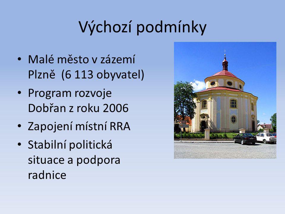 Výchozí podmínky Malé město v zázemí Plzně (6 113 obyvatel) Program rozvoje Dobřan z roku 2006 Zapojení místní RRA Stabilní politická situace a podpora radnice
