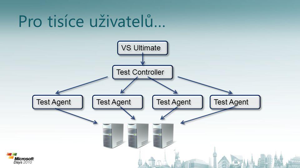 Pro tisíce uživatelů… Test Agent Test Controller VS Ultimate