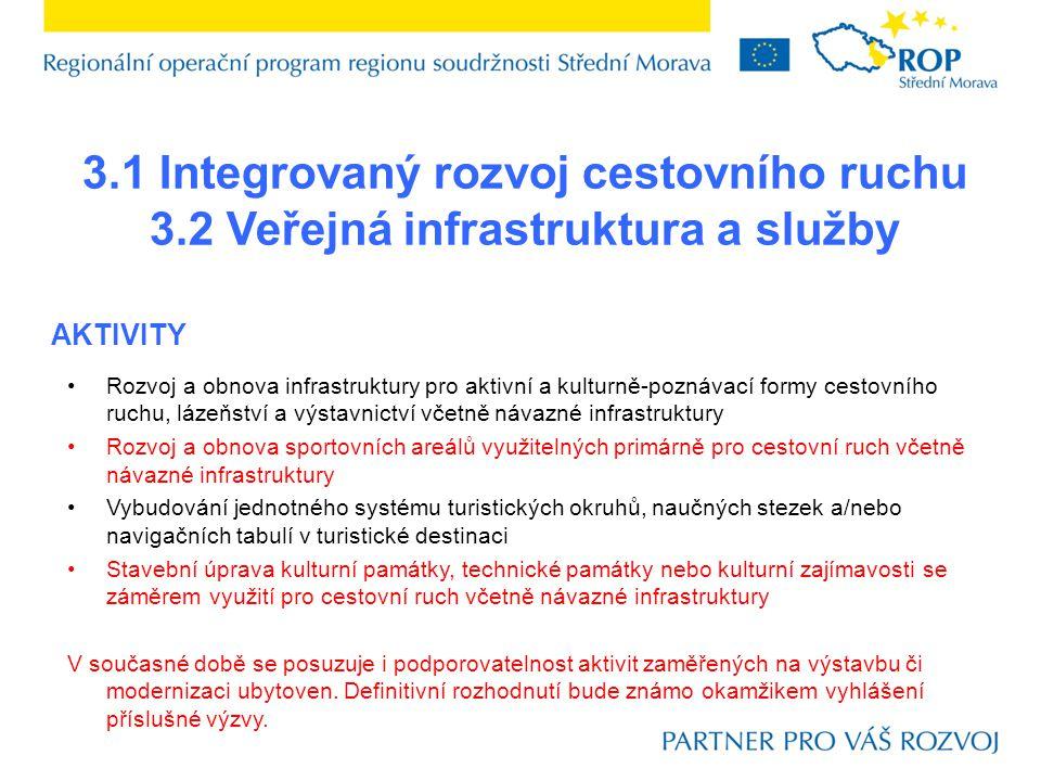 3.1 Integrovaný rozvoj cestovního ruchu kraje dobrovolné svazky obcí zájmové sdružení právnických osob ostatní subjekty, jejichž individuální projekt je součástí schváleného IPRÚ statutární město Olomouc PŘÍJEMCI DOTACE minimální výše dotace na 1 IPRÚ – 20 mil.